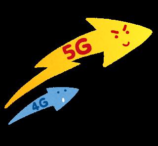 smartphone_speed_5g