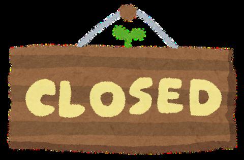 kanban_closed