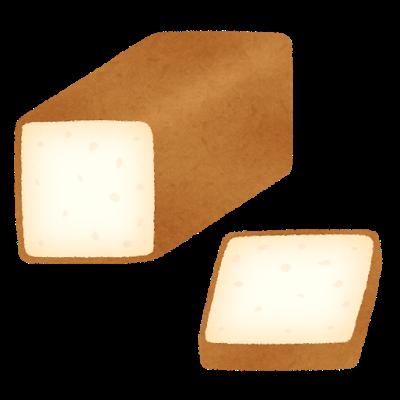 pan_bread_1kin_shikaku